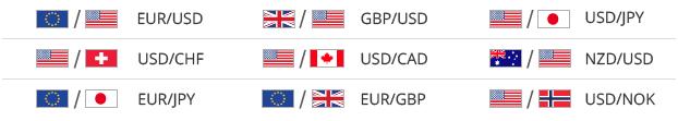 Pares de moedas Forex